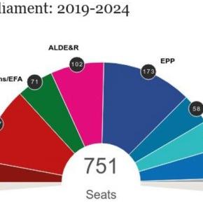 Выборы в Европарламент: первыеитоги